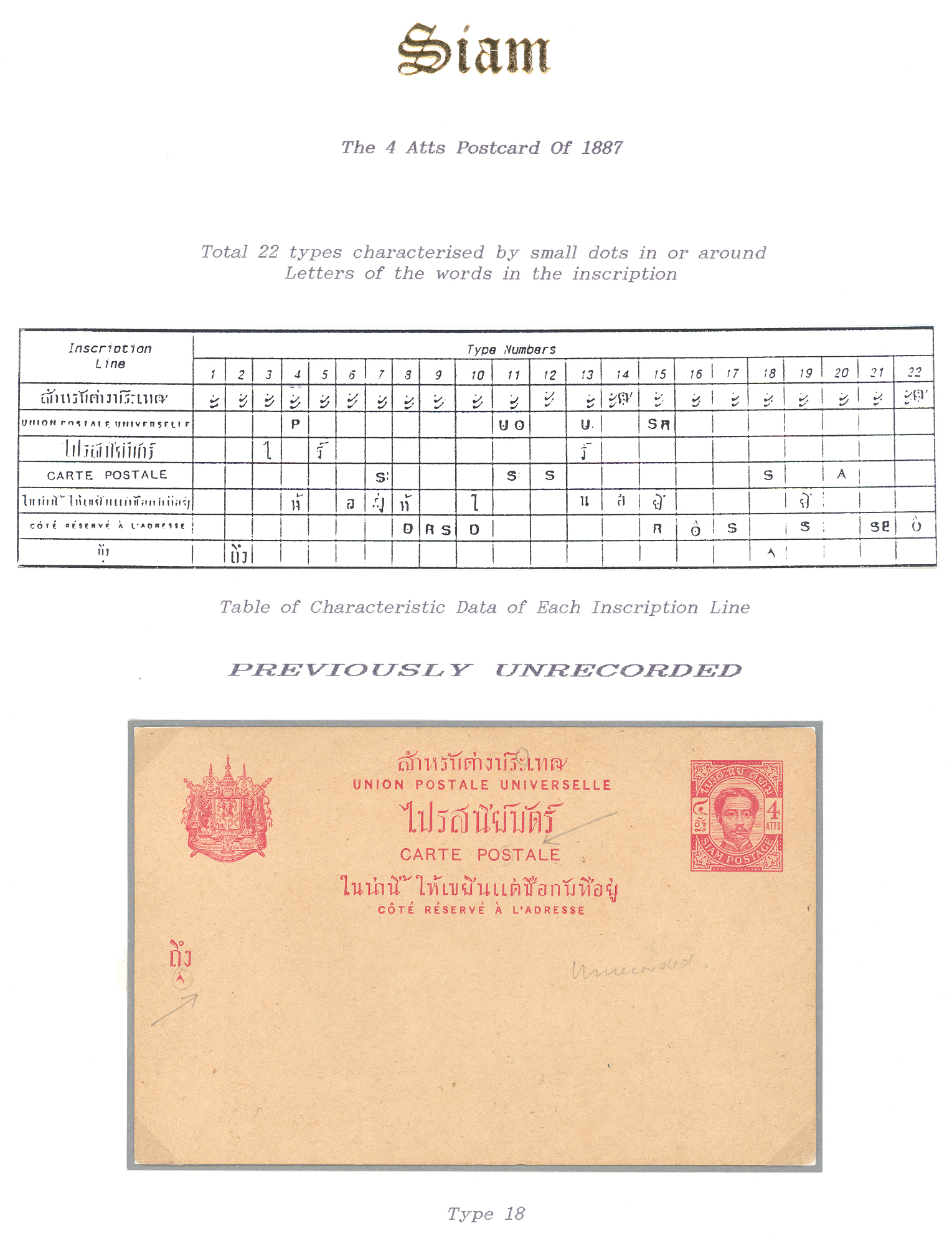 Lot 14593 - Thailand - Ganzsachen  -  Auktionshaus Christoph Gärtner GmbH & Co. KG Sale #48 collections Overseas  Airmail / Ship mail & Thematics