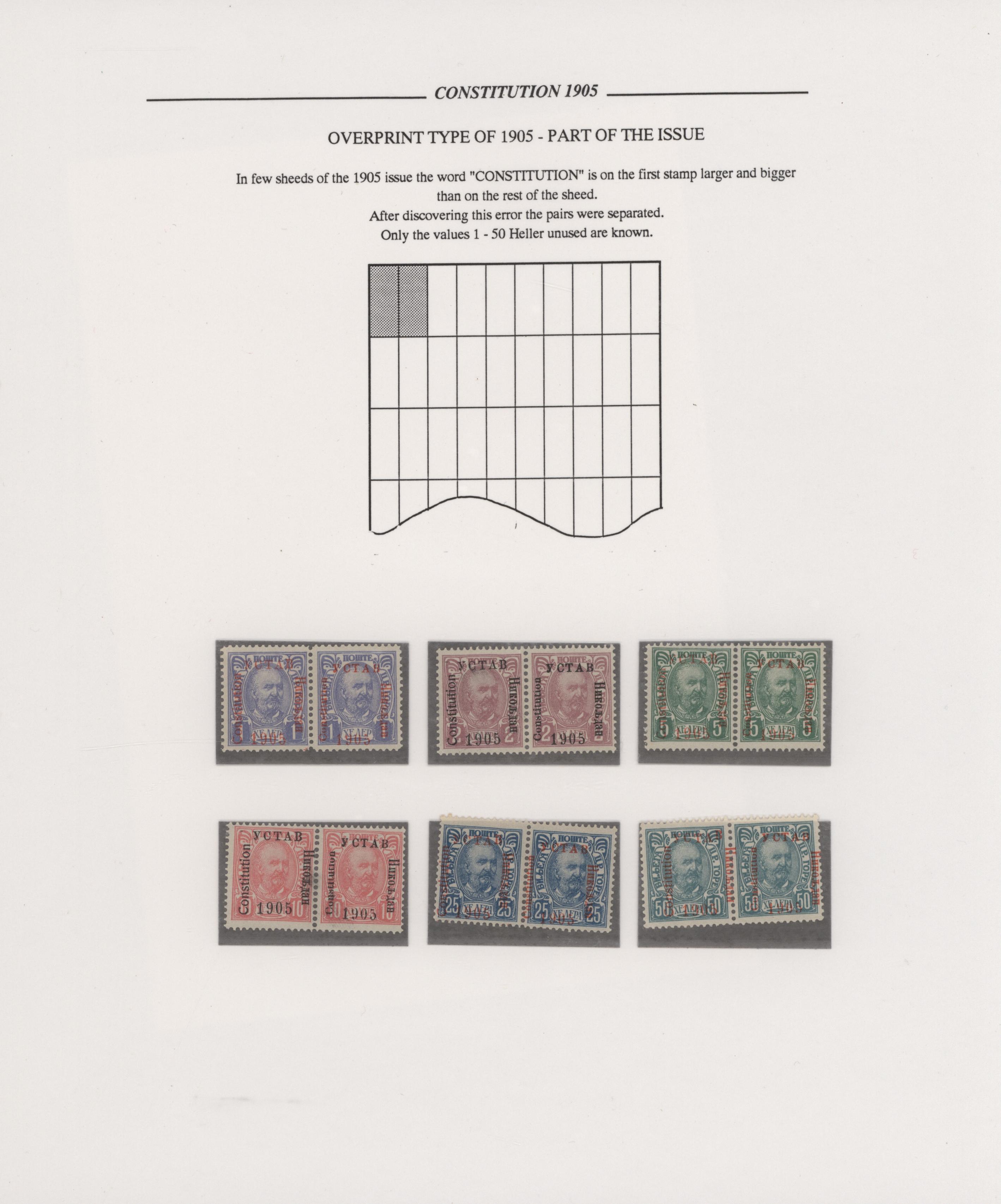 Lot 00257 - monténégro  -  Auktionshaus Christoph Gärtner GmbH & Co. KG 50th Auction Anniversary Auction - Day 8