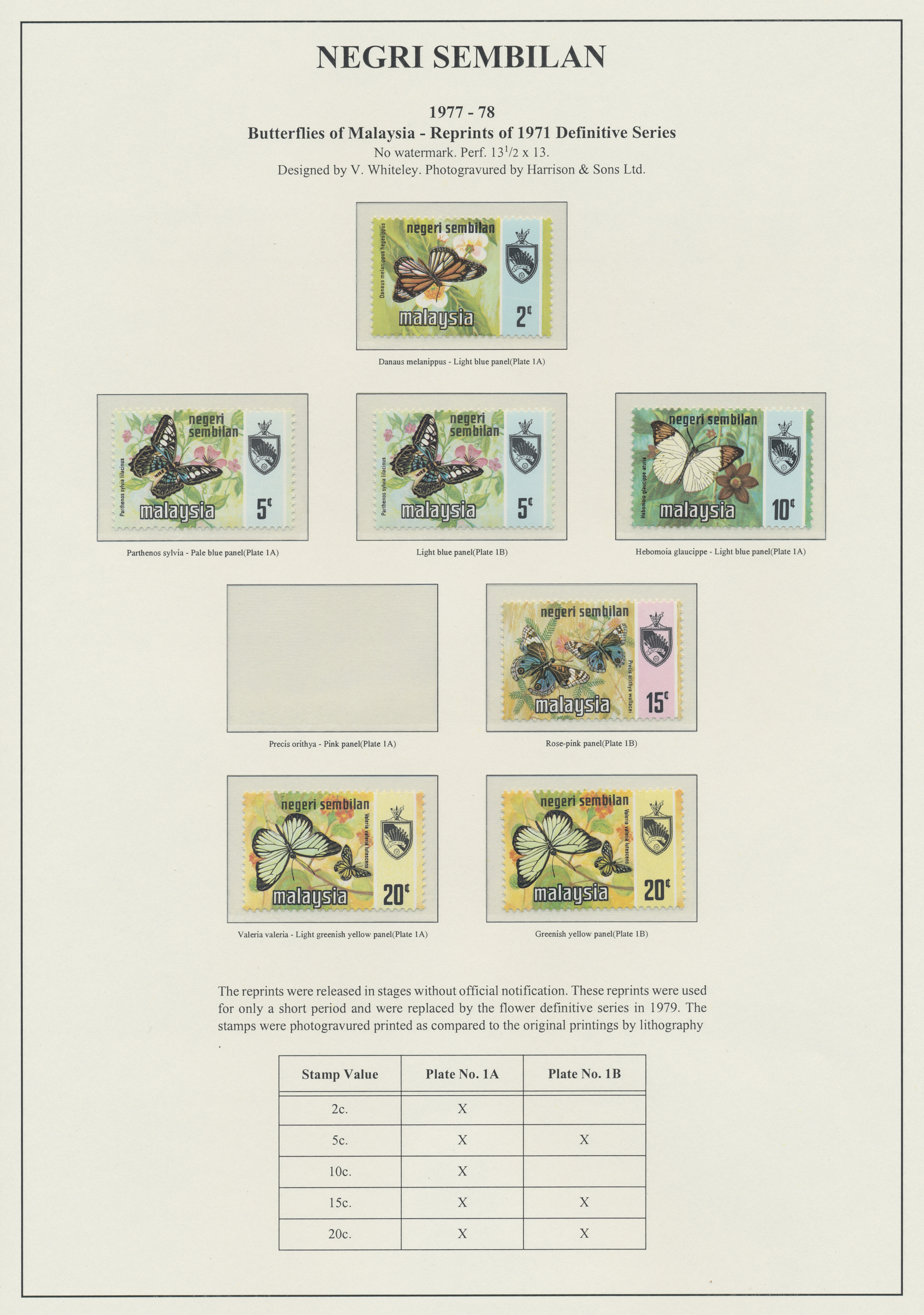 Lot 34572 - Malaiische Staaten - Negri Sembilan  -  Auktionshaus Christoph Gärtner GmbH & Co. KG Collections Germany,  Collections Supplement, Surprise boxes #39 Day 7