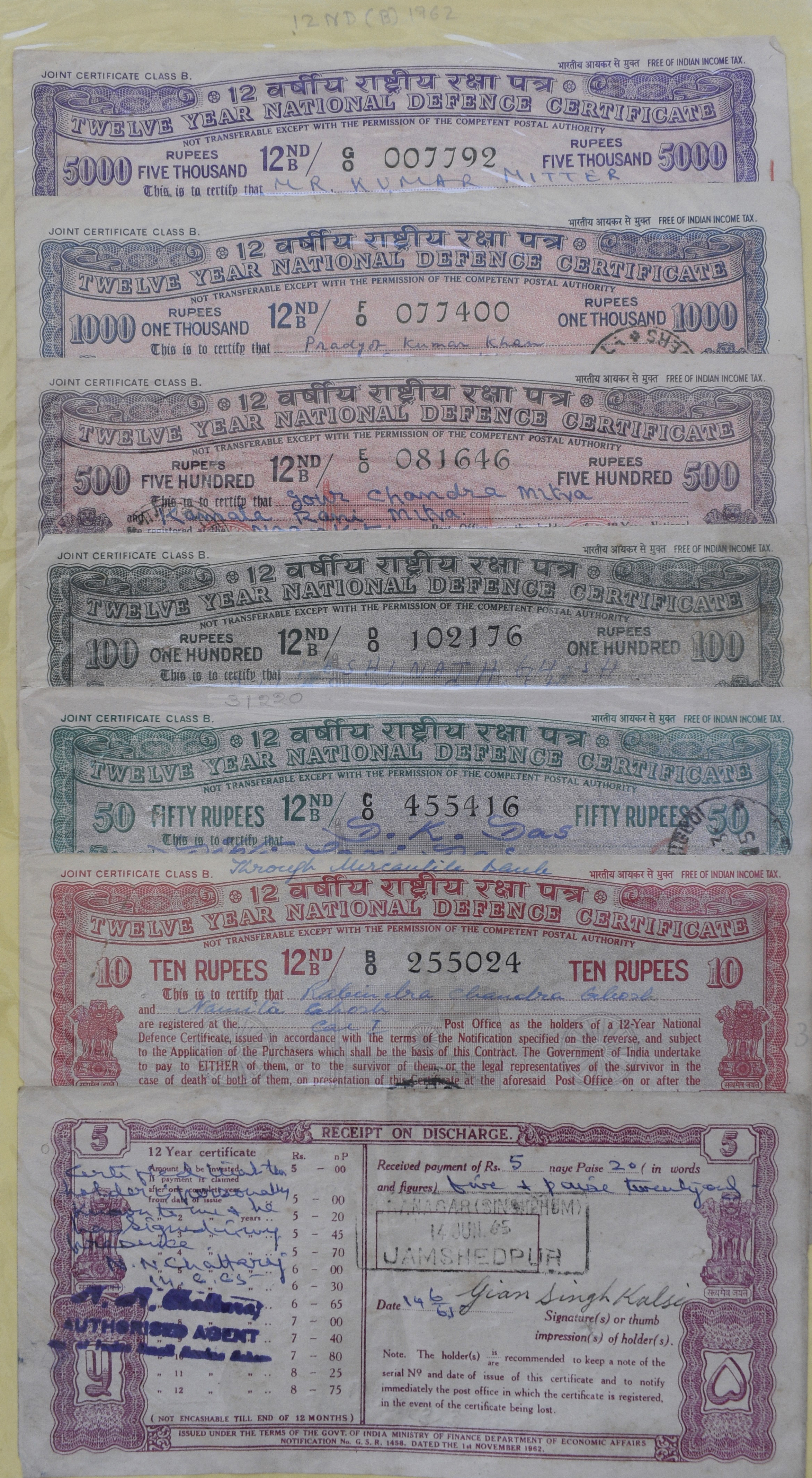 Lot 01046 - India / Indien | Banknoten  -  Auktionshaus Christoph Gärtner GmbH & Co. KG Sale #48 The Banknotes